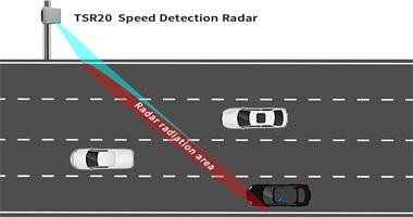 Multi Lanes Vehicle Speed Feedback